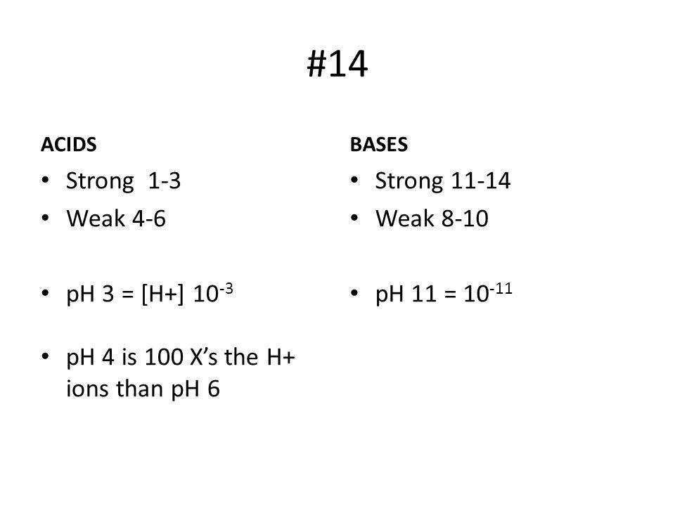 #14 Strong 1-3 Weak 4-6 pH 3 = [H+] 10-3
